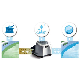 Coberturas Piscinas Metal Frame Intex